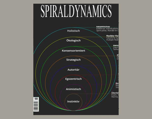 spiraldynamics-cover