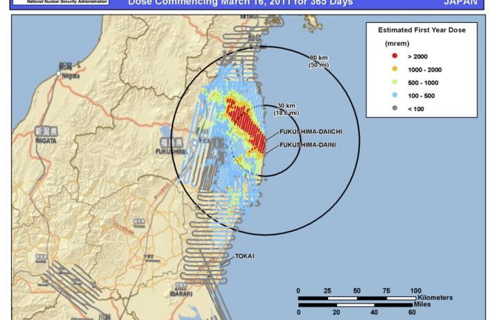 Fukushima Pazifik
